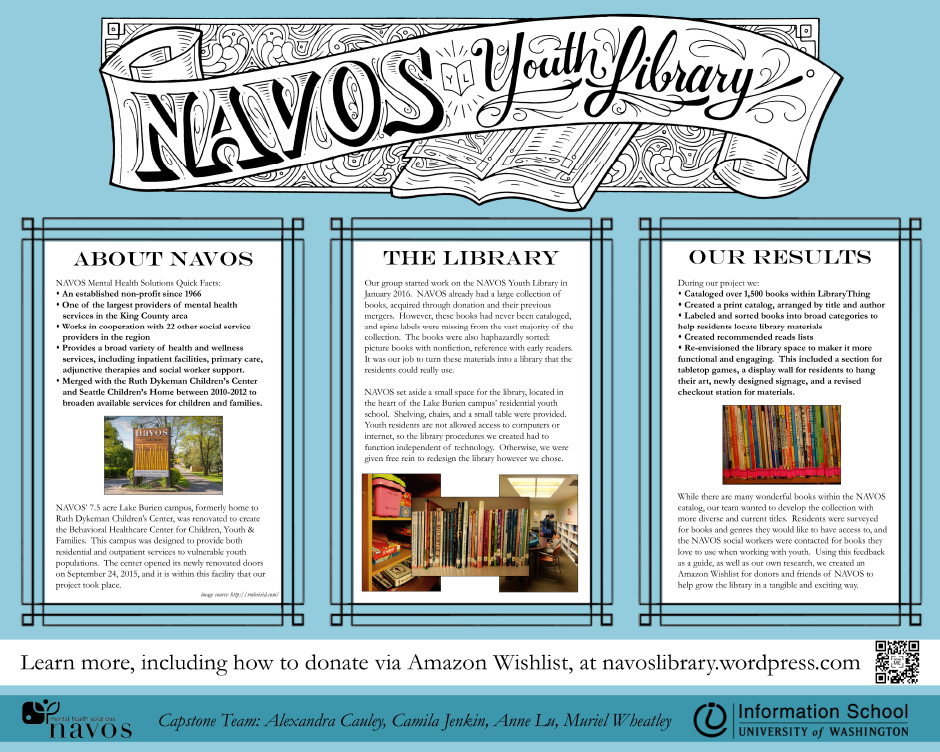 Youth Library: NAVOS Mental Health Solutions | Information