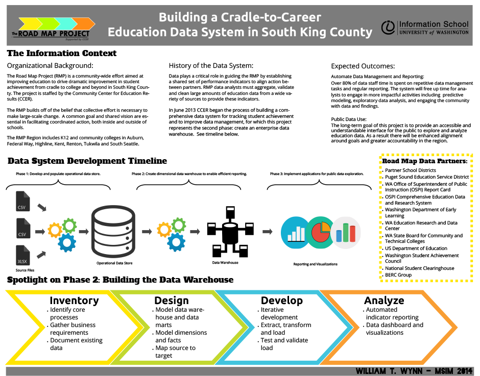 Building a Cradle-to-Career Education Data System in South King
