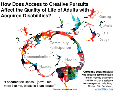 Poster: How Does Access to Creative Pursuits Affect the Quality of Life of Adults with Acquired Disabilities?