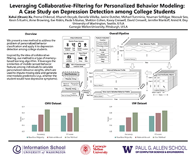 Poster: Leveraging Collaborative Filtering for Personalized Behavior Modeling