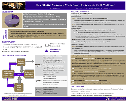 Poster: How Effective are Women Affinity Groups for Women in the IT workplace?