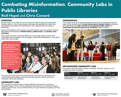Poster: Community Labs in Public Libraries
