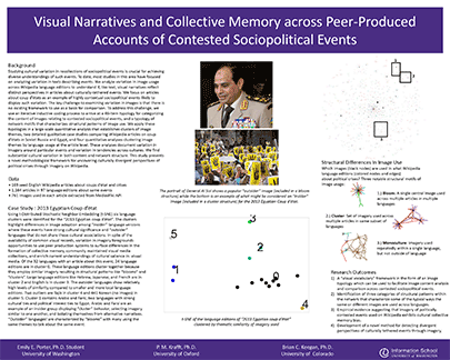 Poster: Visual Narratives and Collective Memory across Peer-Produced Accounts of Contested Sociopolitical Events