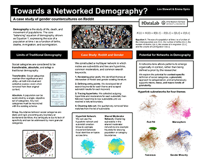 Poster: Towards a Networked Demography? A Case Study of Gender Countercultures on Reddit