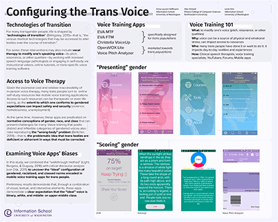 Poster: Configuring the Trans Voice