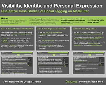 Poster: Visibility, Identity, and Personal Expression