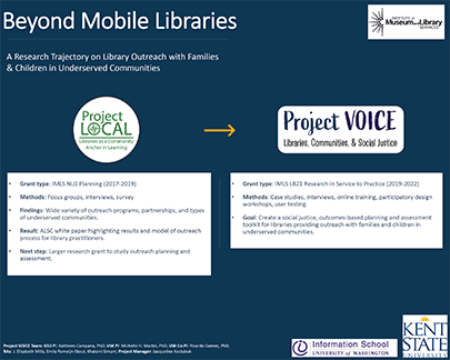 Poster: Beyond Mobile Libraries