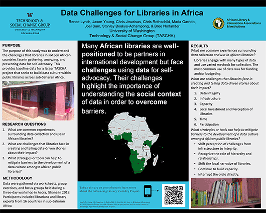 Poster: Data Challenges for Libraries in Africa
