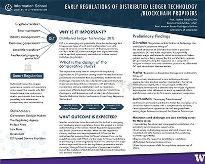Poster: Early Regulations of Distributed Ledger Technology/Blockchain Providers