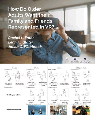 Poster: How Do Older Adults Want Their Family and Friends Represented in VR?