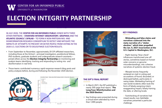 Election Integrity Partnership poster