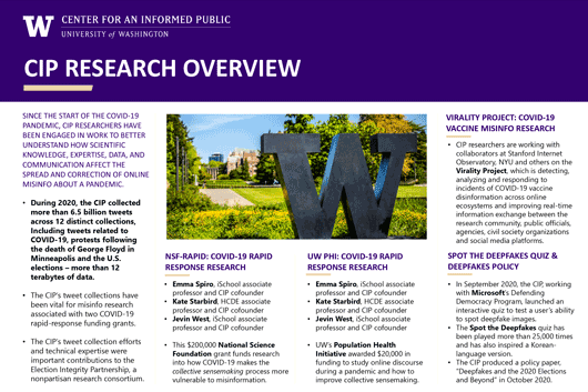 CIP Research Overview poster