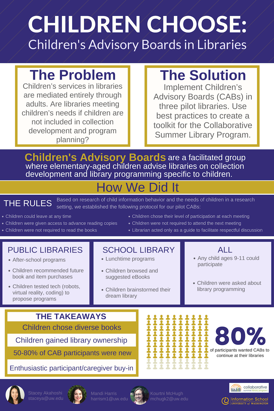 Dream School How to choose a school for a child