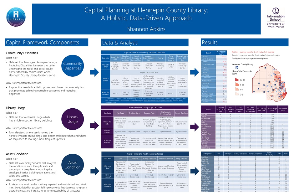 Capital Planning at Hennepin County Library: A Holistic, Data-Driven